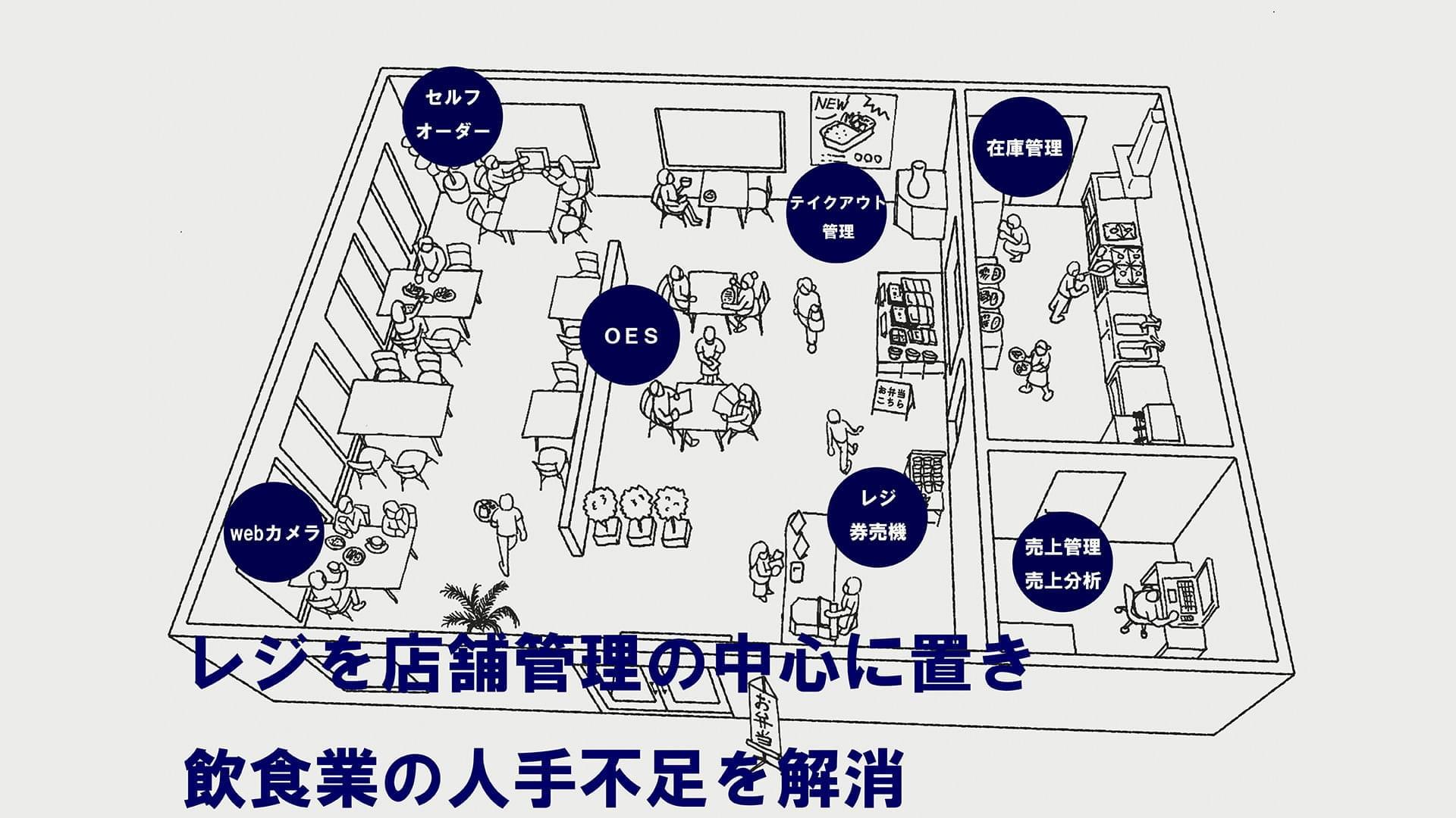レジを店舗管理の中心に置き飲食業の人手不足を解消